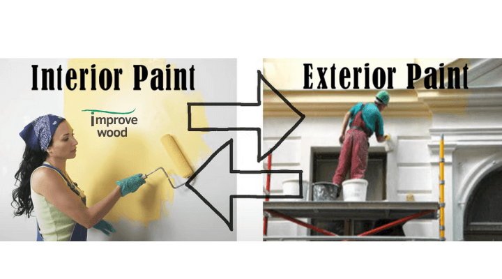 Painting exterior on indoor