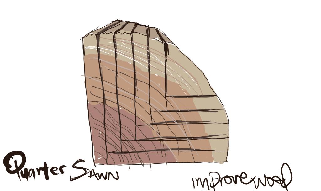 quarter sawn wood cut types